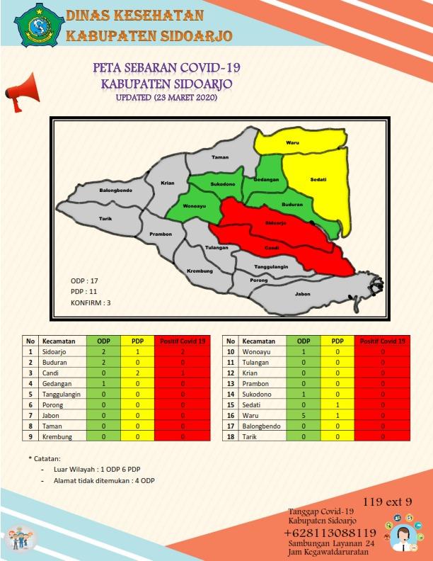Satgas Covid-19 Sidoarjo Rilis Peta Sebaran, Dua Kecamatan ...