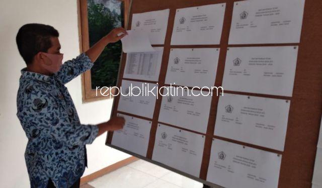 DPT Pilkades Serentak untuk 174 Desa di Sidoarjo Rampung